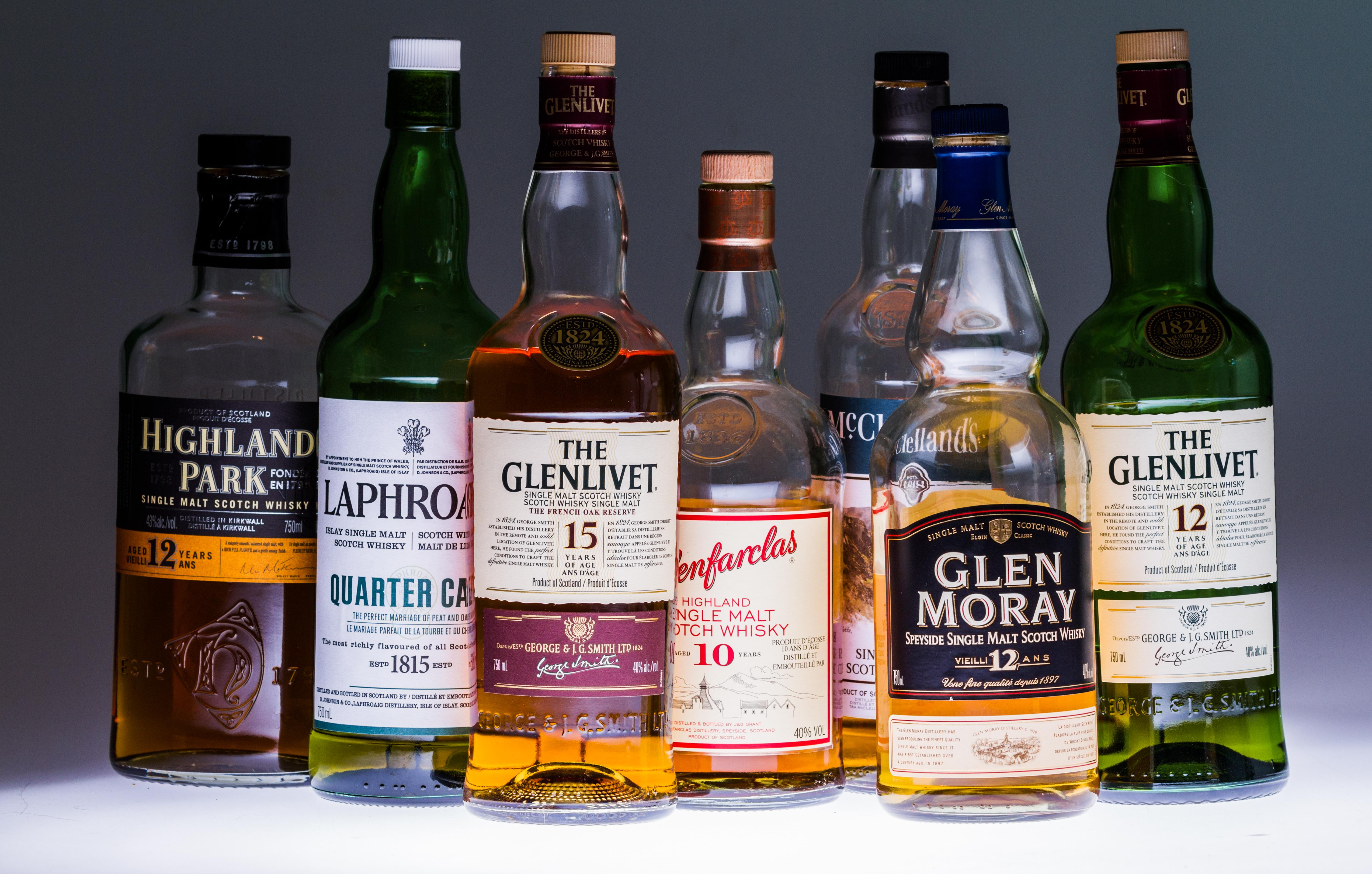 Best Single Malt Whiskies to Buy